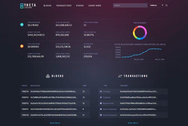 TFUEL Price Website
